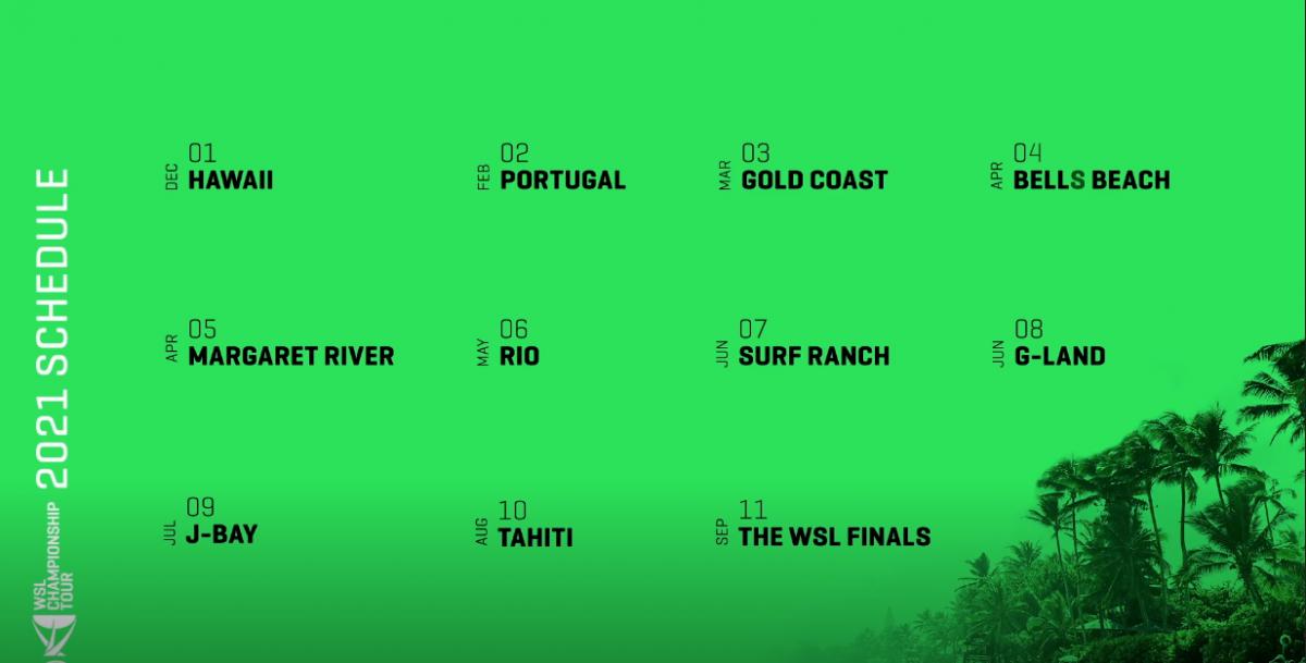 tela verde com informações sobre etapas do circuito mundial 2021 da WSL