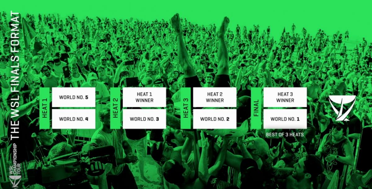 tela verde com informações sobre WSL Finals 2021
